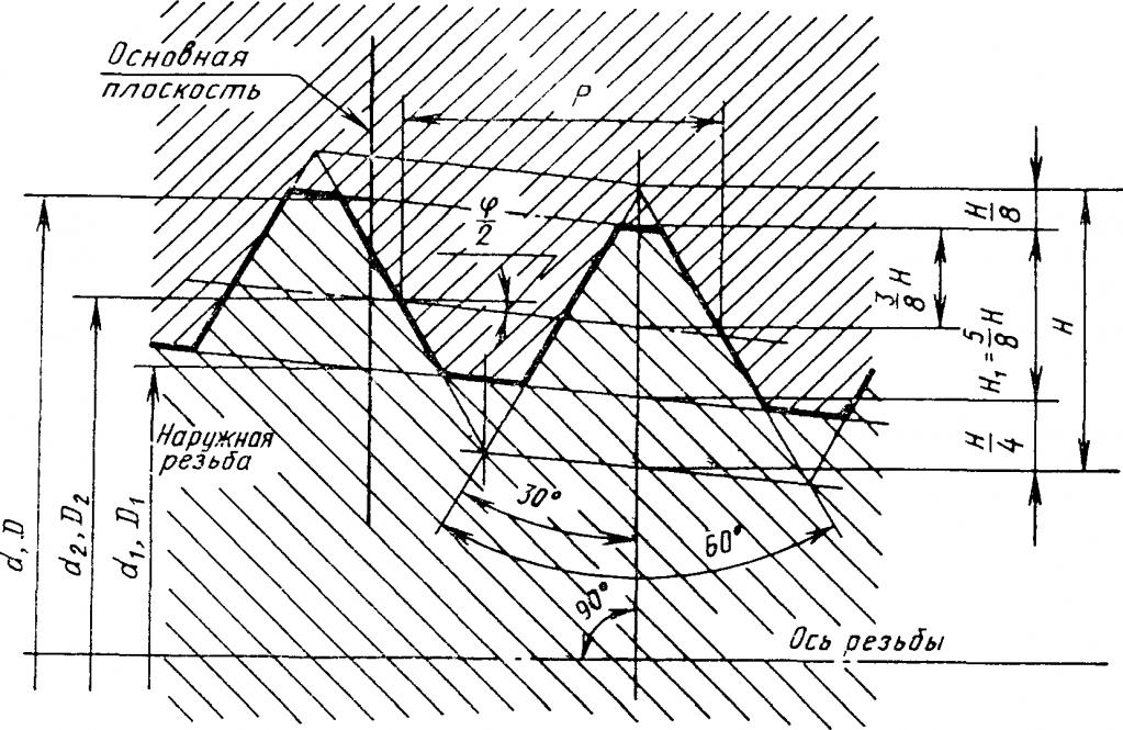 03_Профиль метрической конической резьбы.png
