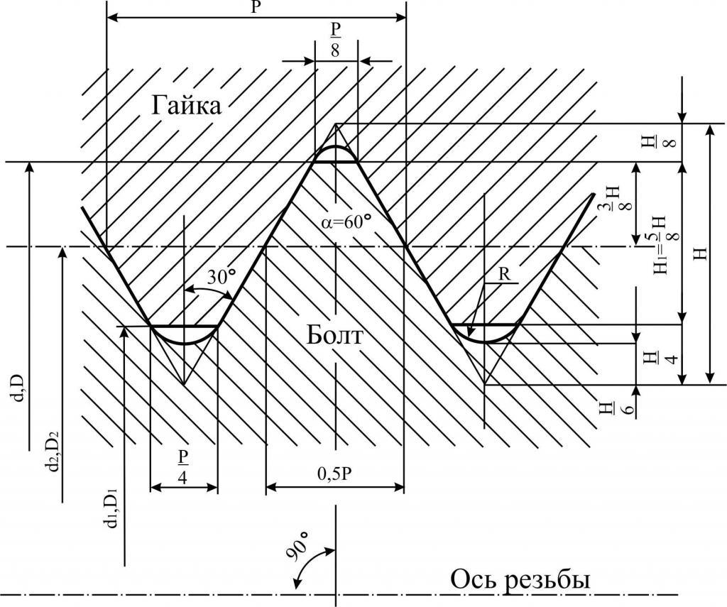 02_Профиль метрической резьбы.jpg